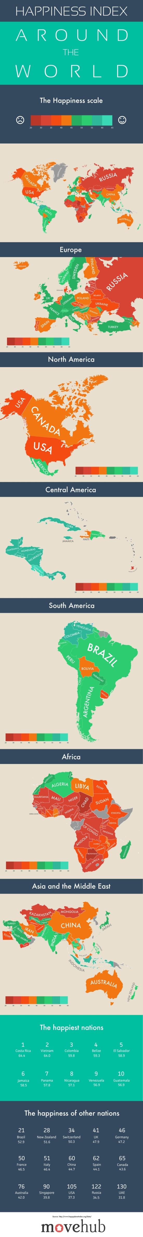 Costa Rica glücklichstes Land
