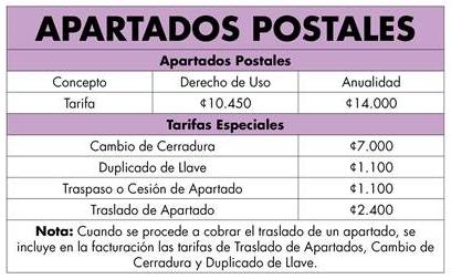 Postfach Preise Costa Rica